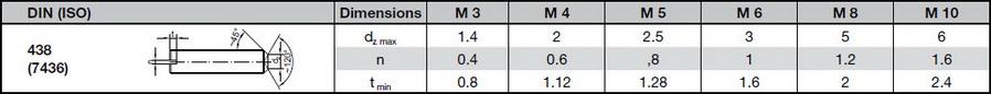 таблица размеров винт DIN 438