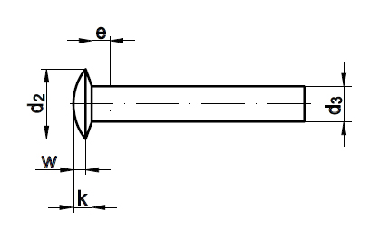 DIN-662-2