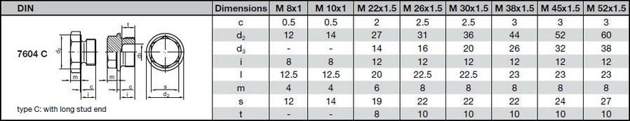 таблица размеров пробка DIN 7604-С
