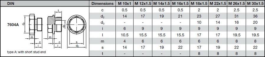 таблица размеров пробка DIN 7604
