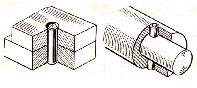 штифтовые соединения