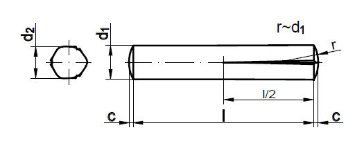 DIN-1472-2