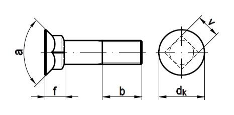 DIN-608-2