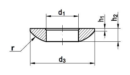 DIN-6319-2