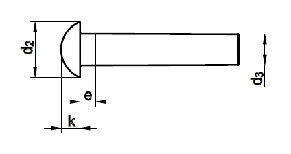 DIN-660-2