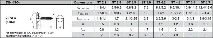 таблица размеров саморез DIN 7973