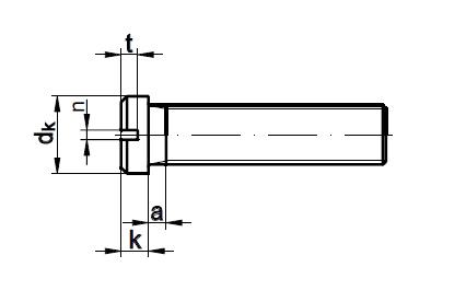 DIN-920-2